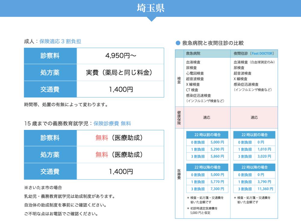 埼玉エリア料金詳細